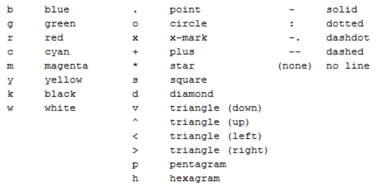 tools/DataAnalysisTool/doc/images/plot_formatting_options.png